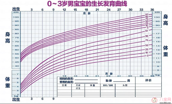 <a href=/tag/haizi/ target=_blank class=infotextkey>孩子</a>的发育曲线<a href=/tag/zenme/ target=_blank class=infotextkey>怎么</a>记录 <a href=/tag/zenme/ target=_blank class=infotextkey>怎么</a>知道<a href=/tag/haizi/ target=_blank class=infotextkey>孩子</a><a href=/tag/jiankang/ target=_blank class=infotextkey>健康</a>吗