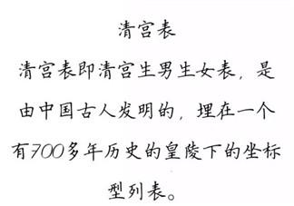 清宫表2018生男生女图 生男生女清宫图2018