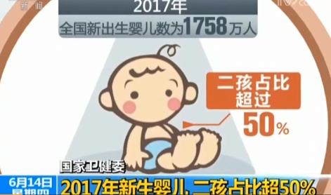 哪些人更喜欢生二胎2018 新生儿二孩占五成