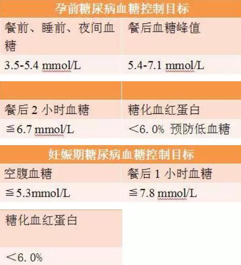 胆固醇高生二胎难是真的吗 胆固醇高怎么生二胎