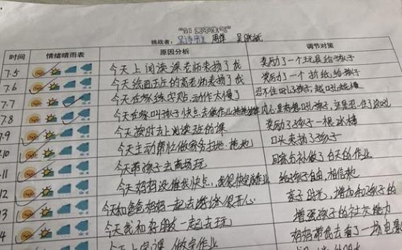 小学作业挑战21天不生气 21天不生气是哪个学校暑假作业