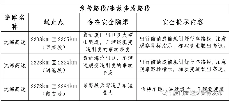 2018<a href=/tag/guoqing/ target=_blank class=infotextkey>国庆</a>厦门堵<a href=/tag/che/ target=_blank class=infotextkey>车</a>吗 十一<a href=/tag/guoqing/ target=_blank class=infotextkey>国庆</a>黄金周厦门<a href=/tag/shime/ target=_blank class=infotextkey>什么</a>时候最堵