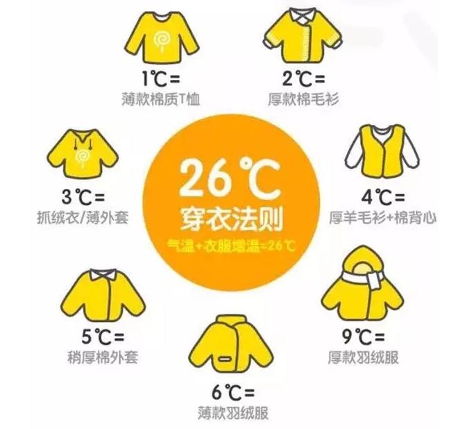 一岁宝宝霜降后适合穿的衣服 2018霜降节气宝宝穿什么