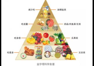 一岁宝宝一顿吃多少辅食 一岁宝宝的辅食量介绍