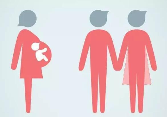 隐形代孕市场价格 代孕宝宝性别可选龙凤胎