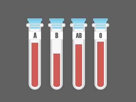 [孩子血型性格特点]孩子血型性格对照表 四种血型宝宝早教攻略
