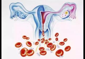 子宫内膜增厚怎么办 子宫内膜增厚可以治疗吗