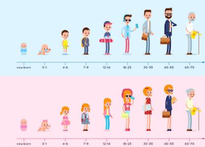 [如何让孩子长出大长腿]如何让孩子长出大长腿 孩子长高不只是遗传引起的