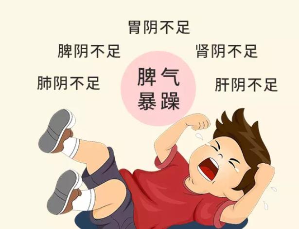 孩子阴虚火旺的症状有哪些 孩子阴虚火旺怎么调理