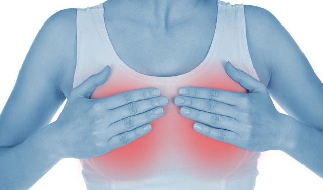 乳腺增生需要治疗吗 体检出乳腺增生后要注意什么
