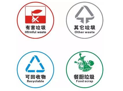[沈阳垃圾分类标准落地]沈阳垃圾分类标准是什么 2019沈阳生活垃圾分类指南