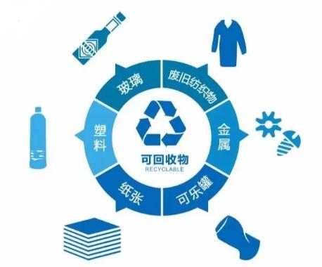福州垃圾分类罚款多少钱 福州垃圾分类罚款标准