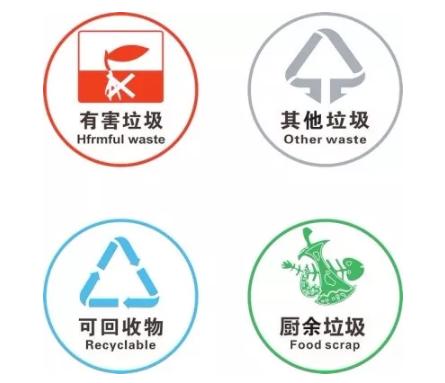 郑州垃圾分类罚款标准 郑州垃圾分类罚款最多罚多少