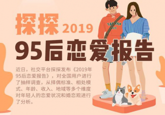 2019年95后恋爱报告发布 7成以上愿每年花2.4万谈恋爱