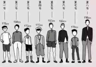 男生身高多少最好2019 男生受欢迎身高排行榜