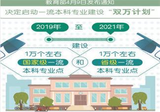 武汉大学一门课有六个院士讲是什么课程 武汉大学一门课有哪六个院士讲