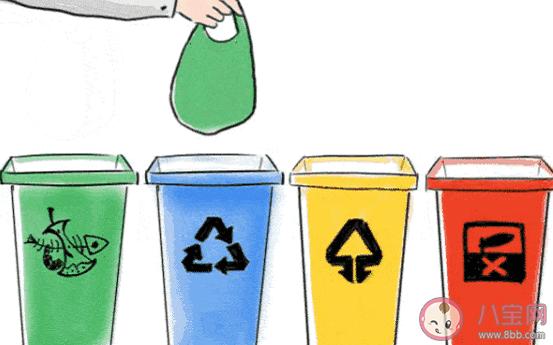 2020北京外卖垃圾分类标准 北京外卖怎么垃圾分类
