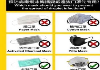 预防肺炎带什么口罩好 新型冠状病毒戴口罩能预防吗