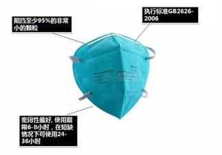 N95口罩和KN95口罩有区别吗 n95口罩和kn95口罩哪个好