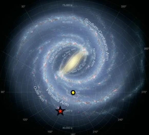 银河系自转最快恒星是什么 银河系自转最快恒星介绍