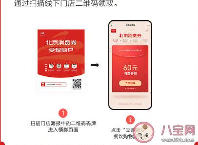 北京首批消费券在哪领 北京消费券领取方法
