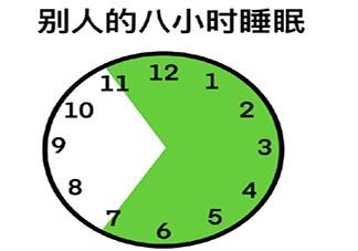 我和别人八小时睡眠的区别是什么 别人的8小时睡眠VS我的8小时