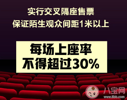 看电影必须全程戴口罩吗 每场电影上座率不得超过30%