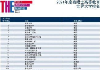 2021世界大学排名榜单TOP20 世界大学排名的标准是什么