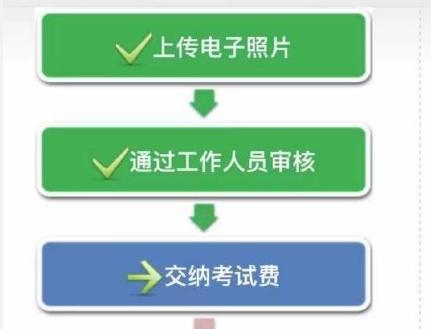 关于法考全绿的说说句子 法考全绿的心情说说