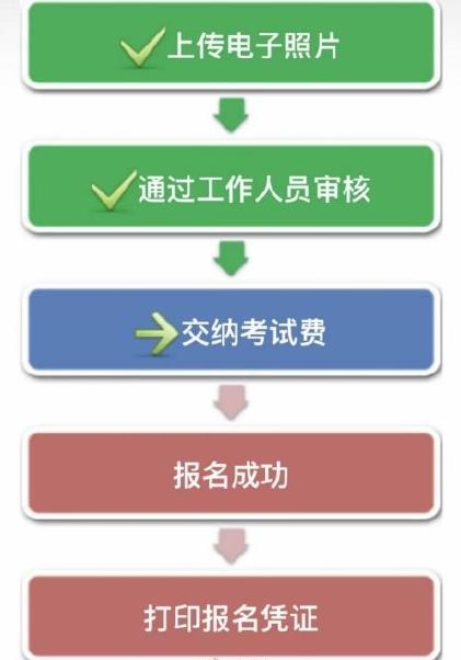 法考三色是什么意思 法考三色论是玄学吗