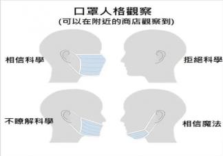怎么从戴口罩方式看出人格 关于戴口罩的一些问题介绍