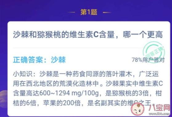 【万爱娱】沙棘和猕猴桃哪个维生素C含量更高 蚂蚁庄园3月12日答案介绍