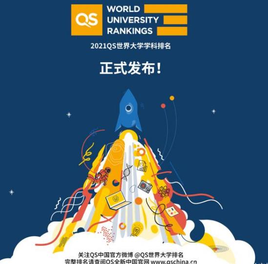 2021年QS世界大学学科排名 中国上榜的学校有哪些