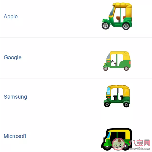 三蹦子的emoji是怎样的 三蹦子emoji怎么发