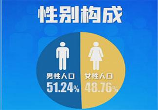 中国男性比女性多3490万人 如何看待男女性别比例失衡