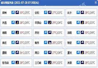 河南今明天仍有强降雨 具体是哪些地方持续降雨